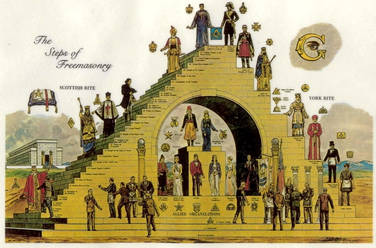 The-Structure-of-Freemasonry-Life-Magazine-08-October-1956-in-The-Masonic-Library-Museum-of-PA-768×508