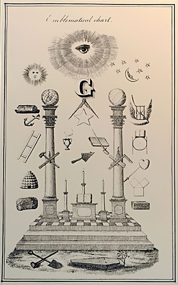 Masonic Trestle Board