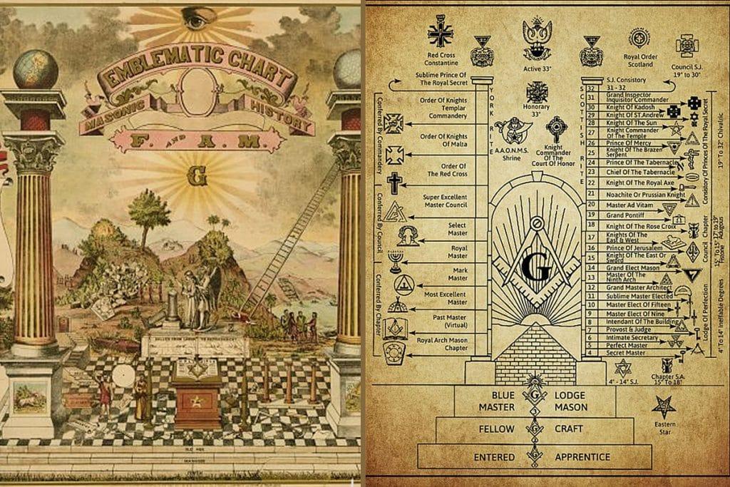 Emblematic Freemasonry